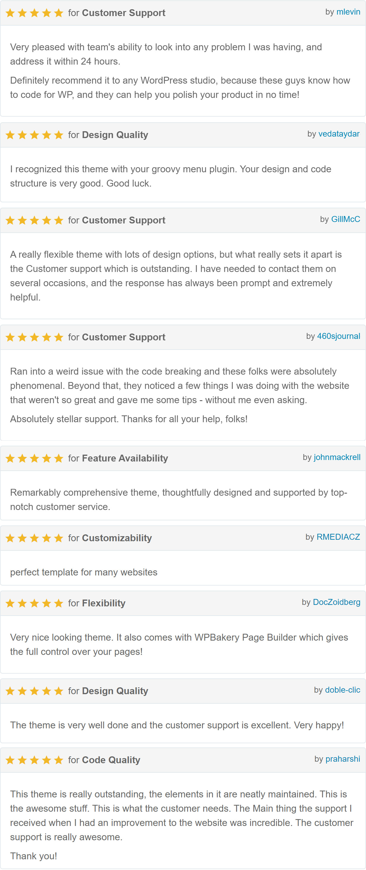 Customers Testimonials for our multipurpose wordpress theme